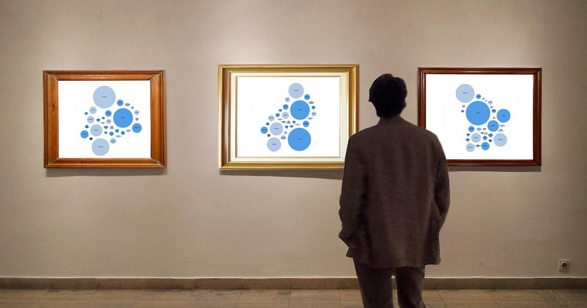Le baromètre du marché de l'art en ligne Achetez de l'Art